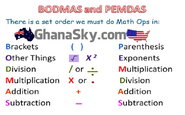 BODMAS or PEMDAS: order of operations in Mathematics