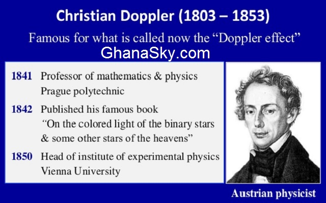214Th Birthday Of Christian Doppler - Happy Birthday