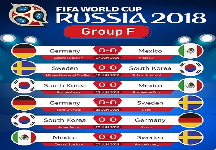 2018 FIFA World Cup Russia™ Group E