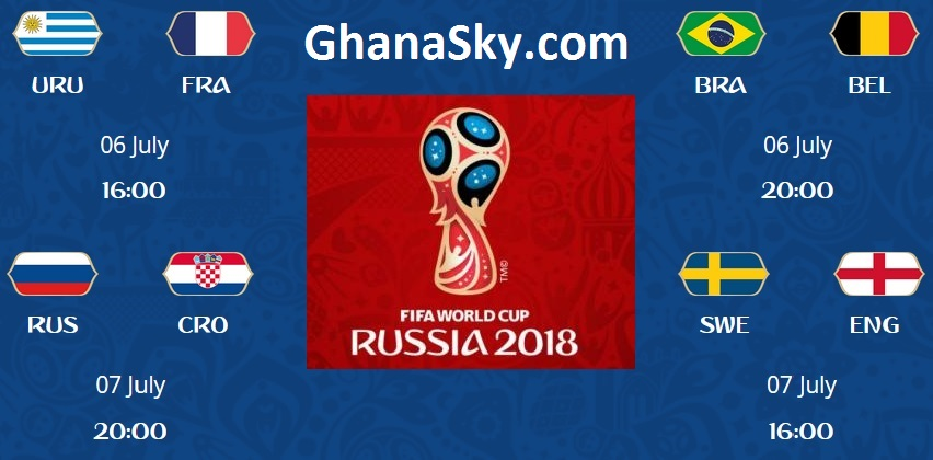 2018 FIFA World Cup Russia™ Quarter-Finals Teams, Matches & Results